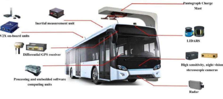 EV-AV-bus-trial-01