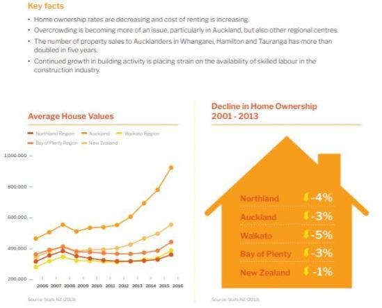 UNAIS-stats-housing-08