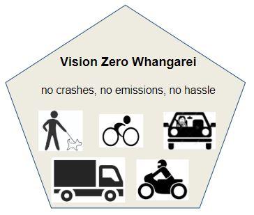 vision-zero-whangarei-logo-01