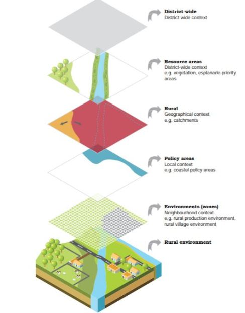WDC-rural-development-02