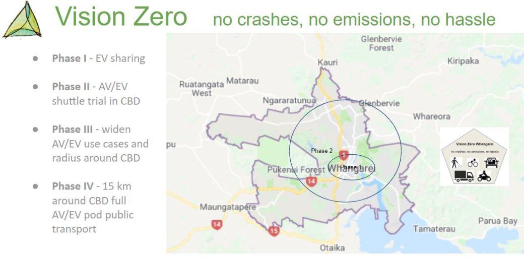 Vision-Zero-summary-01